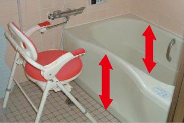 お風呂に入り易くします。